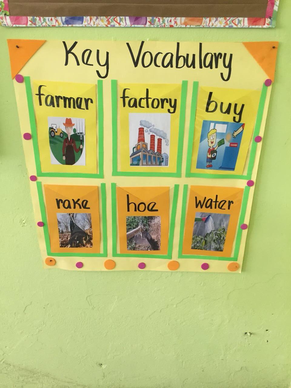 This week in Herrera- Academic Coordinators Visit Schools / Coaching ...