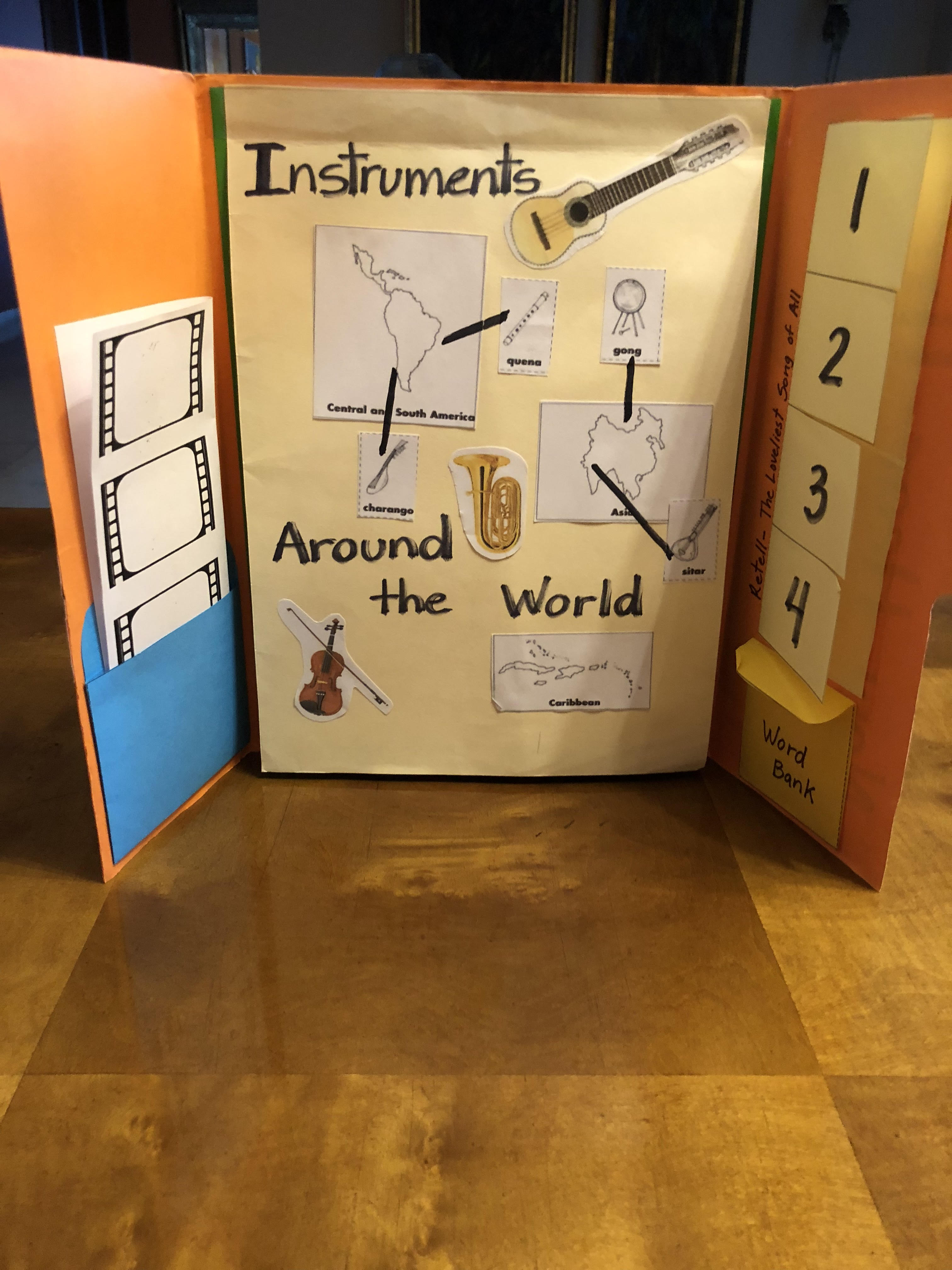 El Lapbook en la Clase de Inglés- Gr3-Gr4-Gr5 | On Our Way To ...